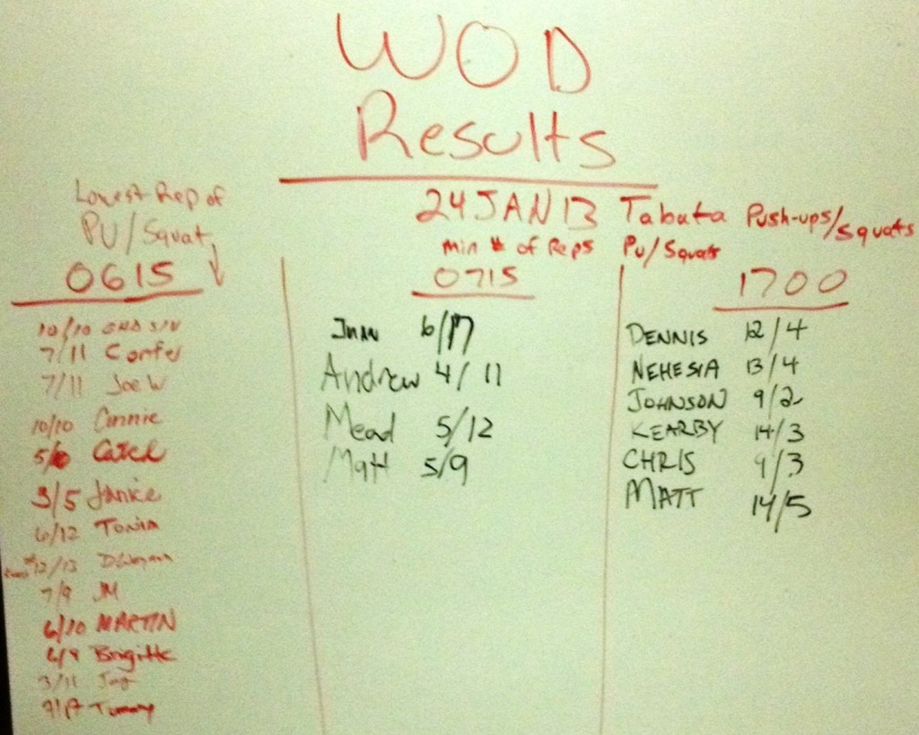 24 Jan WOD Results
