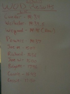 WOD Results 23 jan 13